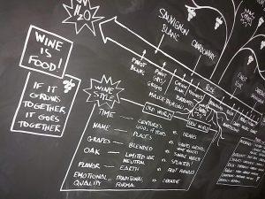 Wine 101: Fundamentals of Wine
